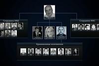 США обнародовали «список Магнитского»