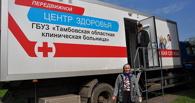 Врачи автопоезда «Забота» обследовали 770 человек