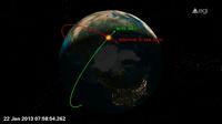 Российский и китайский спутники столкнулись на орбите