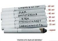 Сегодня мир борется с курением
