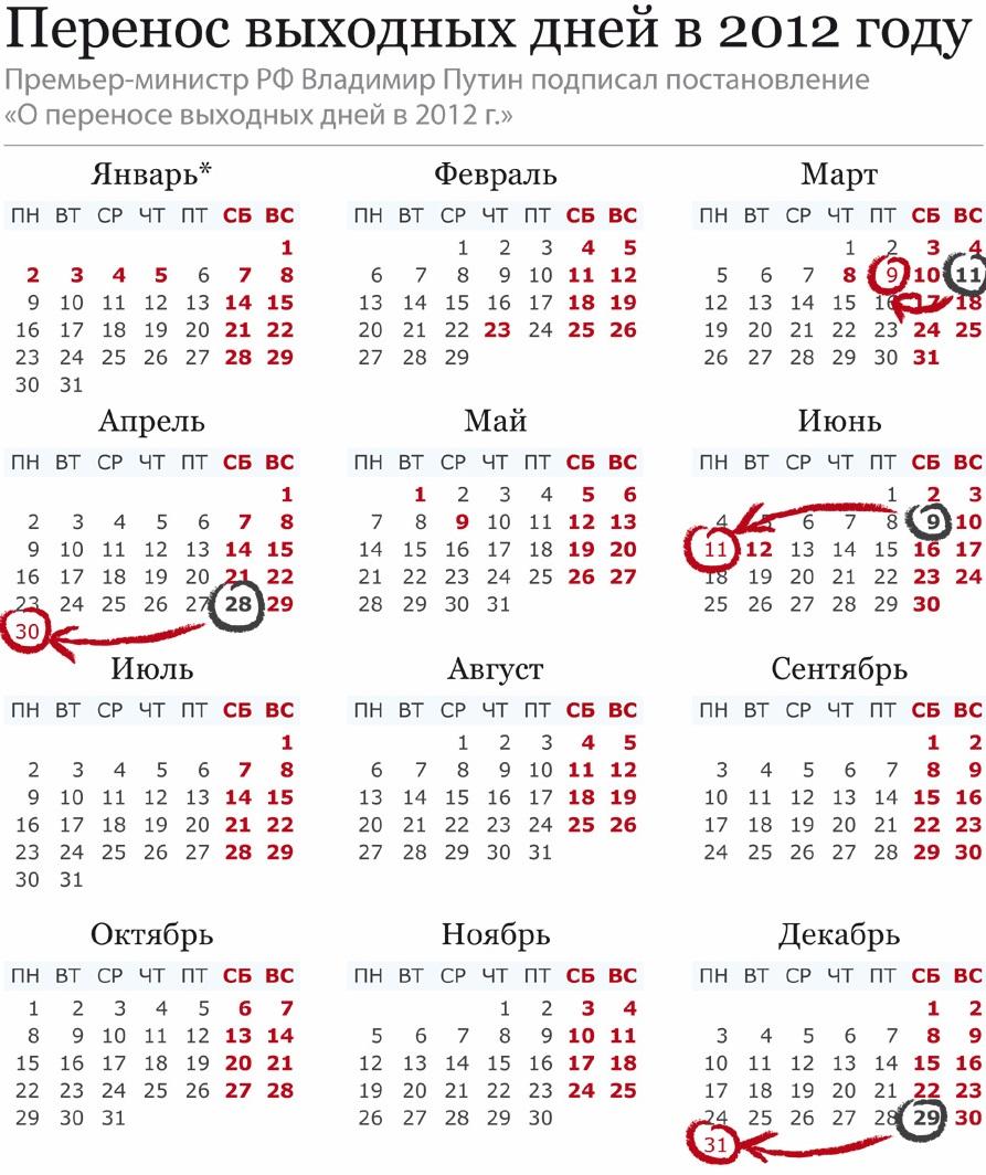 в отпуске с 25 апреля на 14 дней Казань Услуги