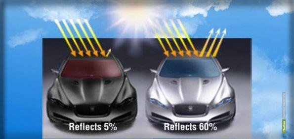 Машины светлого цвета экономичнее, чем темные