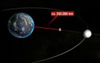 400-метровый астероид приблизится к Земле 8 ноября