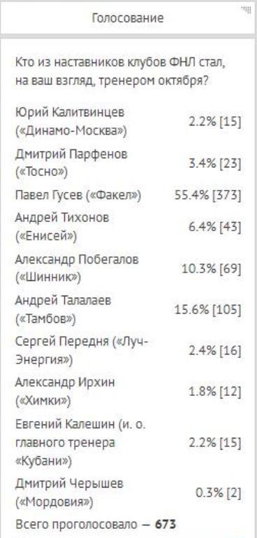 Новости биатлона женская сборная россии