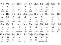 Казахстану предлагают избавиться от половины алфавита