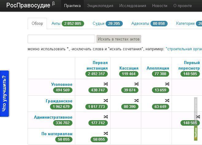 На адвокатов и судей Тамбовщины завели статистику