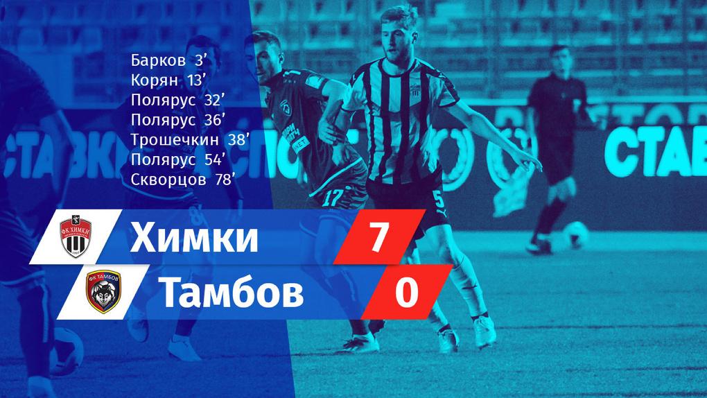 Кто играл за «Тамбов» в финале Кубка ФНЛ? Нас разгромили со счетом 7:0