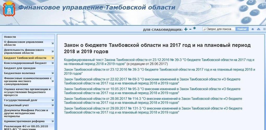 Минфин считает, что бюджет Тамбовской области максимально открыт