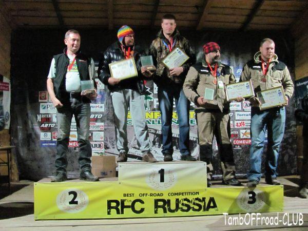 Тамбовский экипаж победил на «Rain Forest Challenge Russia 2014»