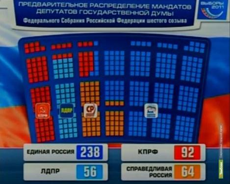 Тамбовщина определилась со списком делегатов в ГосДуму